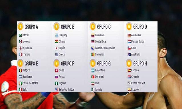 Gruppi Mondiali 2014