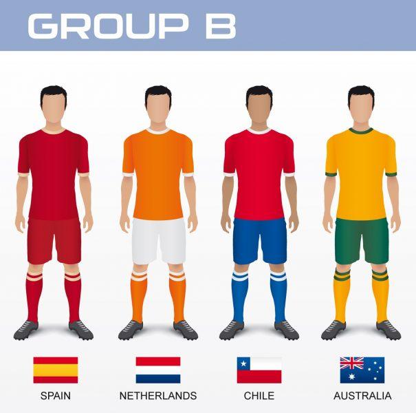 Gruppo B del Mondiale 2014 con Spagna, Olanda, Cile e Australia